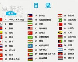 认识世界各国国旗时发生的一件趣事