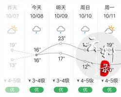 一场秋雨一场寒,该加衣了