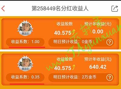 淘新闻分红股收益系数.jpg