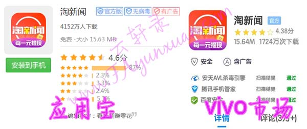 淘新闻在vivo市场的下载量.jpg