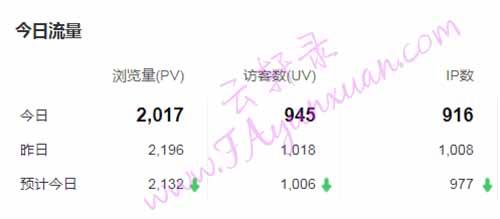 云轩录网站访问用户数过1000.jpg