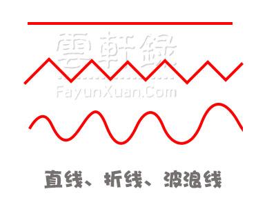 云轩四岁学习直线、折线、波浪线知识.jpg