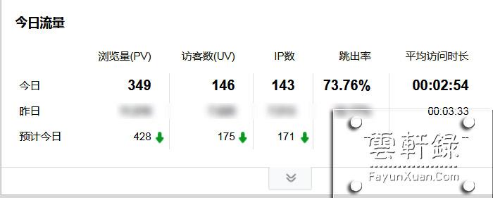云轩录网站现在的流量.jpg