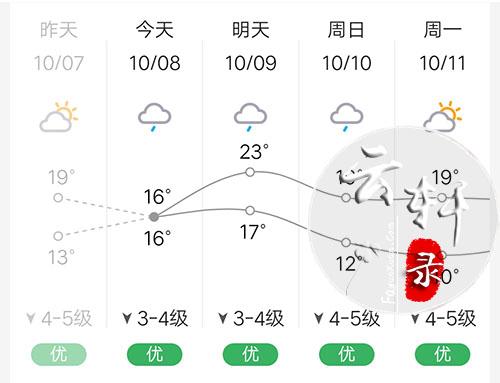 连续下了3天的雨,未来几天依旧是雨水天气.jpg
